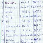 1985-Limburg