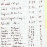 1989,Noppenberg_ ( (2)