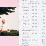 1996.,Bremen 6x  1er-Hamburg 5x 1er